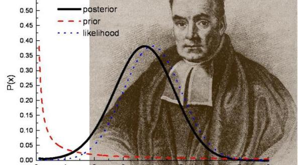 Thomas Bayes pencetus Teorema Bayes